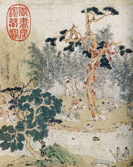 辽宁省博物馆藏文徵明《兰亭序图》(局部)