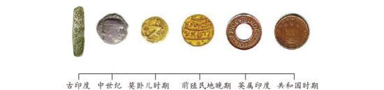 印度硬币的发展史