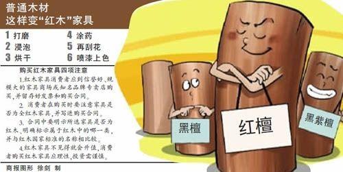 红木家具造假遍布全国:红檀黑檀根本不存在